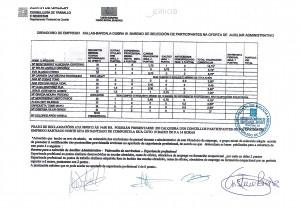 (2015 - 09 - 08) Baremo de selección de participantes na oferta de Auxiliar Administrativo