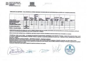 (2015 - 09 - 08) Baremo de selección de participantes na oferta de Docente Sanitaria