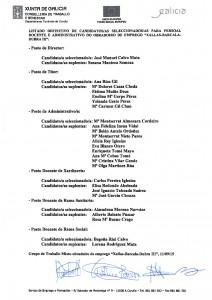 LISTADOS DEFINITIVOS PERSONAL DOCENTE E ADMINISTRATIVO