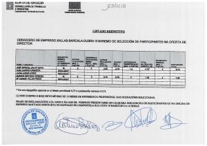 Listado definitivo coas puntuacións totais do persoal directivo, docente e de apoio do Obradoiro de Emprego Xallas-Barcala-Dubra III 001