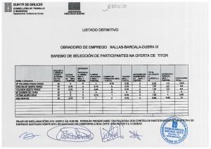 Listado definitivo coas puntuacións totais do persoal directivo, docente e de apoio do Obradoiro de Emprego Xallas-Barcala-Dubra III 002