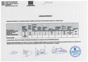 Listado definitivo coas puntuacións totais do persoal directivo, docente e de apoio do Obradoiro de Emprego Xallas-Barcala-Dubra III 004