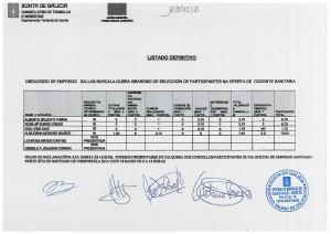 Listado definitivo coas puntuacións totais do persoal directivo, docente e de apoio do Obradoiro de Emprego Xallas-Barcala-Dubra III 006