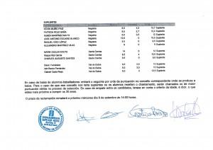 Listado provisional de alumnos seleccionados para participar no obradoiro Xallas-Barcala-Dubra III 002